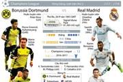 [Infographics] Borussia Dortmund đối đầu nhà vô địch Real Madrid