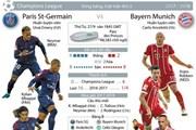 "[Infographics] Paris Saint Germain ""đại chiến"" Bayern Munich"