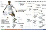 [Infographics] Bảng thành tích danh giá của Cristiano Ronaldo