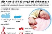 [Infographics] Việt Nam có tỷ lệ tử vong ở trẻ sinh non cao