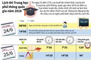 [Infographics] Lịch thi Trung học phổ thông quốc gia năm 2018