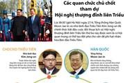 [Infographics] Quan chức chủ chốt dự Hội nghị thượng đỉnh liên Triều