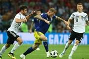 Tiêu chí xếp hạng các đội tuyển tại vòng bảng World Cup 2018