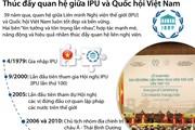 [Infographics] Thúc đẩy quan hệ giữa IPU và Quốc hội Việt Nam