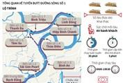 [Infographics] Khai trương tuyến buýt đường sông đầu tiên ở TP.HCM
