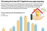 [Infographics] Thị trường nhà ở năm 2017: Người tìm mua tăng lên