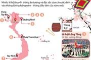 [Infographics] Những lễ hội lớn sẽ diễn ra trong tháng Giêng