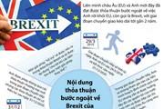 [Infographics] Nội dung thỏa thuận bước ngoặt về Brexit của Anh và EU