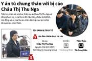 [Infographics] Y án tù chung thân với bị cáo Châu Thị Thu Nga