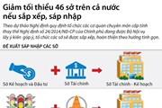 [Infographics] Giảm tối thiểu 46 sở nếu hợp nhất, sáp nhập