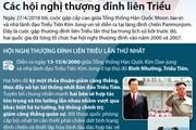 [Infographics] Nhìn lại các hội nghị thượng đỉnh liên Triều