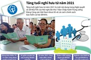[Infographics] Điều chỉnh tăng tuổi nghỉ hưu kể từ năm 2021