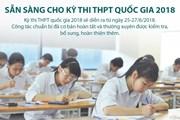 [Infographics] Sẵn sàng cho kỳ thi Trung học phổ thông Quốc gia 2018