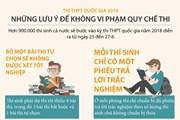[Infographics] Những lưu ý để không vi phạm quy chế thi THPT Quốc gia