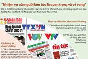 [Infographics] Lời căn dặn của Chủ tịch Hồ Chí Minh với người làm báo