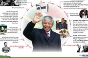 [Infographics] Nelson Mandela - biểu tượng chống phân biệt chủng tộc