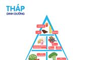 Chế độ dinh dưỡng cân bằng hàng ngày để kết hợp làm đẹp
