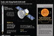 [Infographics] NASA phóng tàu thăm dò săn lùng hành tinh mới
