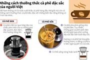 [Infographics] Những cách thưởng thức càphê đặc sắc của người Việt