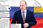 [Infographics] Bầu cử Tổng thống Nga: Ông Putin thắng vang dội