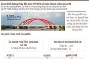 [Infographics] Tuyến đường thủy BOT đầu tiên ở TP.HCM