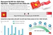 [Infographics] Phát triển Đối tác chiến lược Việt Nam-Singapore