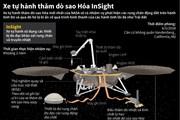 Tàu thăm dò Sao Hỏa InSight gần 1 tỷ USD của NASA có gì đặc biệt?