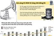 [Infographic] Giá xăng E5 RON 92 tăng sát mốc 20.000 mỗi lít