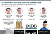 Hé lộ danh tính 4 cá nhân liên quan đến vụ bê bối chấn động Malaysia