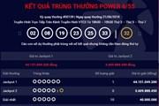 Vé trúng giải Jackpot 1 trị giá hơn 44 tỷ đồng bán ra ở Quảng Bình