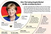 [Infographics] Thủ tướng Angela Merkel tái đắc cử nhiệm kỳ thứ 4