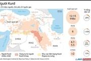 [Infographics] Thông tin cơ bản về người Kurd trên thế giới