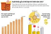 [Infographics] Xuất khẩu gỗ có thể đạt 8 tỷ USD năm 2017