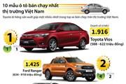 [Infographics] 10 mẫu ôtô bán chạy nhất thị trường Việt Nam
