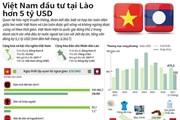 [Infographics] Việt Nam đứng thứ 2 trong danh sách đầu tư tại Lào