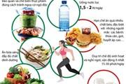 [Infographics] Cân bằng dinh dưỡng đảm bảo sức khỏe trong ngày Tết