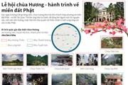 [Infographics] Lễ hội chùa Hương - hành trình về miền đất Phật
