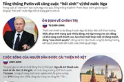 """Tổng thống Putin với công cuộc """"hồi sinh"""" vị thế nước Nga"""
