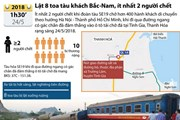 [Infographics] Toàn cảnh vụ tàu khách Bắc-Nam bị lật