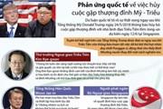 [Infographics] Phản ứng quốc tế về việc hủy cuộc gặp Mỹ-Triều