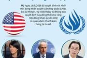 [Infographics] Mỹ rút khỏi Hội đồng Nhân quyền Liên hợp quốc