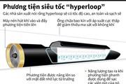 """[Infographics] Tìm hiểu phương tiện siêu tốc """"hyperloop"""""""