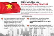 [Infographics] Giá trị vĩnh hằng của Cách mạng Tháng Tám 1945