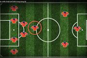 [Videographics] Tìm hiểu các chiến thuật phổ biến trong bóng đá