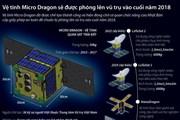 [Infographics] Phóng vệ tinh Micro Dragon lên vũ trụ cuối năm 2018