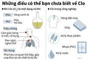 [Infographics] Những điều có thể bạn chưa biết về khí Clo