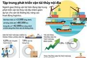 [Infographics] Tập trung phát triển vận tải thủy nội địa