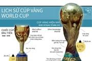 [Infographics] Nhìn lại lịch sử của chiếc Cup vàng World Cup