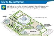 [Infographics] Khám phá khu thi đấu giải quần vợt US Open