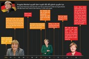 [Infographics] Angela Merkel quyết tâm tuyệt đối để giành quyền lực